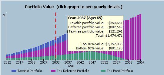 planner output the flexible retirement planner