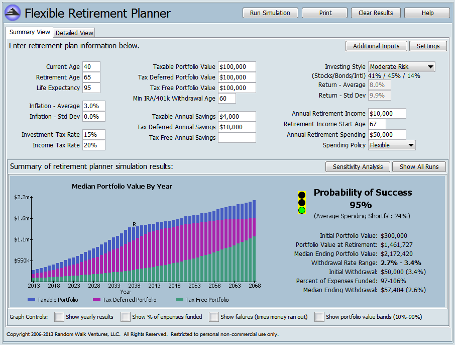 the flexible retirement planner a financial planning tool powered